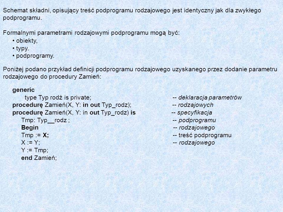 Schemat składni, opisujący treść podprogramu rodzajowego jest identyczny jak dla zwykłego podprogramu. Formalnymi parametrami rodzajowymi podprogramu