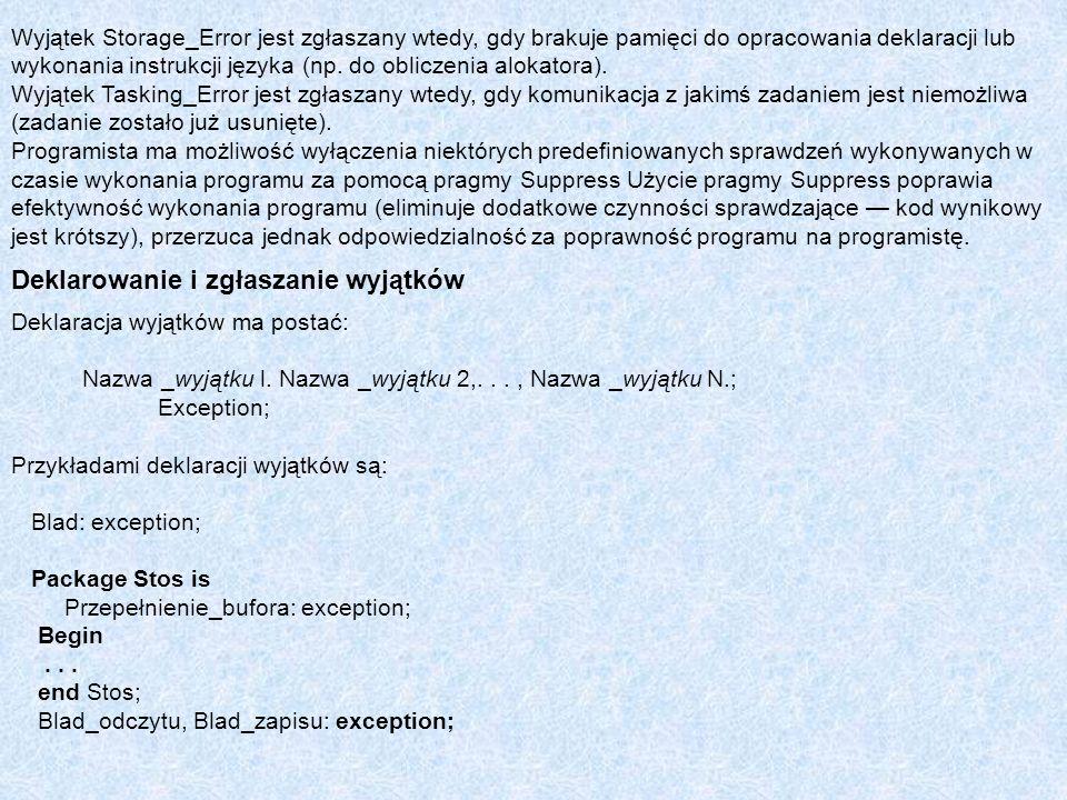 Wyjątek Storage_Error jest zgłaszany wtedy, gdy brakuje pamięci do opracowania deklaracji lub wykonania instrukcji języka (np. do obliczenia alokatora