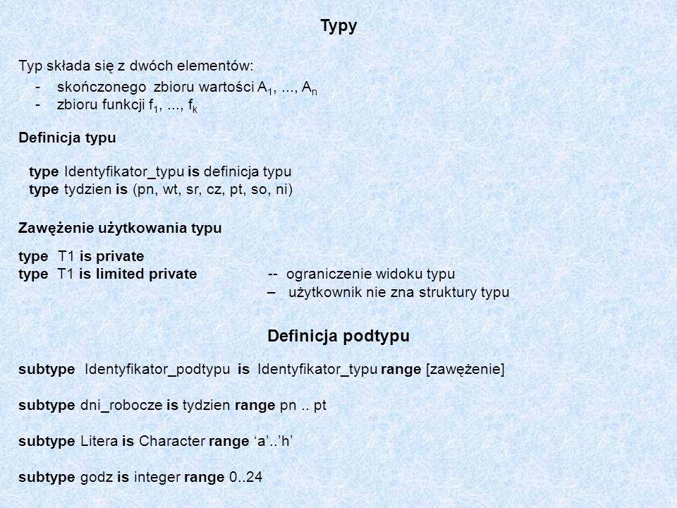Typy Typ składa się z dwóch elementów: - skończonego zbioru wartości A 1,..., A n - zbioru funkcji f 1,..., f k Definicja typu type Identyfikator_typu