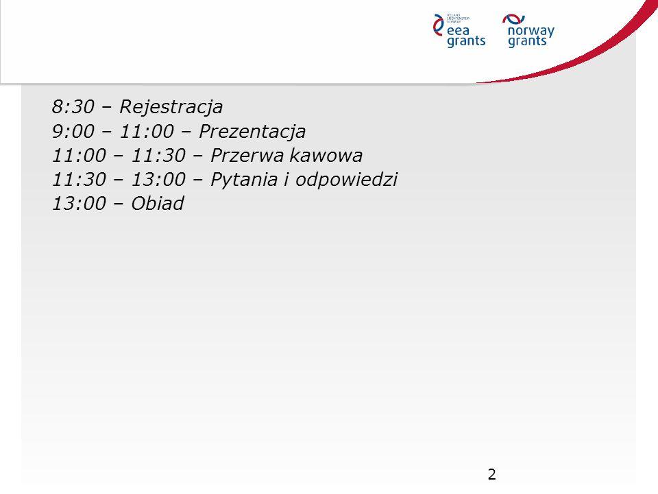 8:30 – Rejestracja 9:00 – 11:00 – Prezentacja 11:00 – 11:30 – Przerwa kawowa 11:30 – 13:00 – Pytania i odpowiedzi 13:00 – Obiad 2