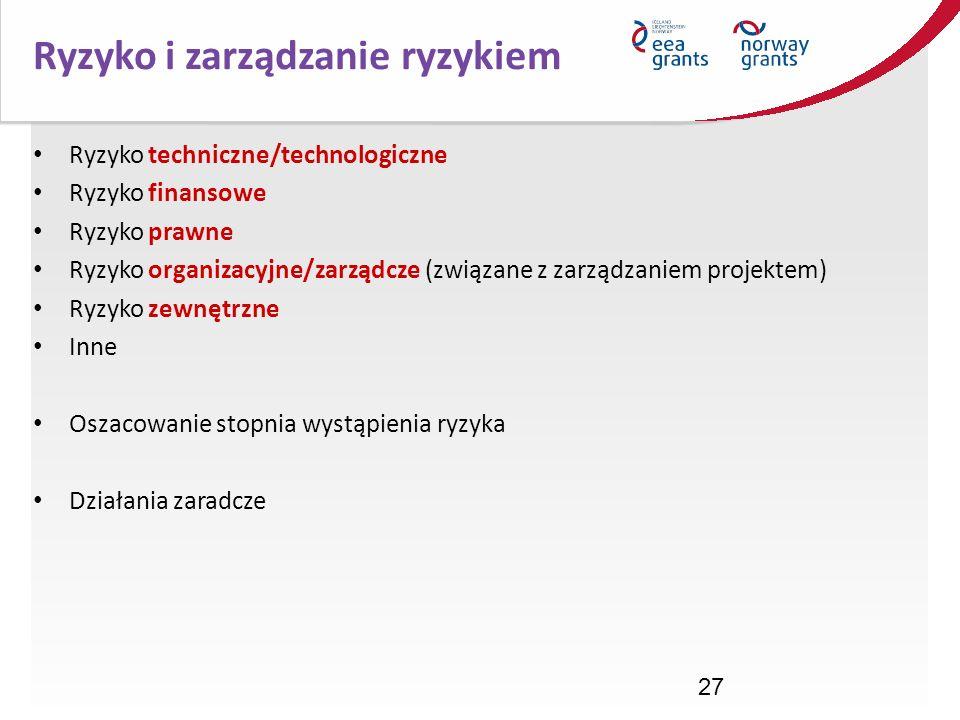 27 Ryzyko techniczne/technologiczne Ryzyko finansowe Ryzyko prawne Ryzyko organizacyjne/zarządcze (związane z zarządzaniem projektem) Ryzyko zewnętrzn
