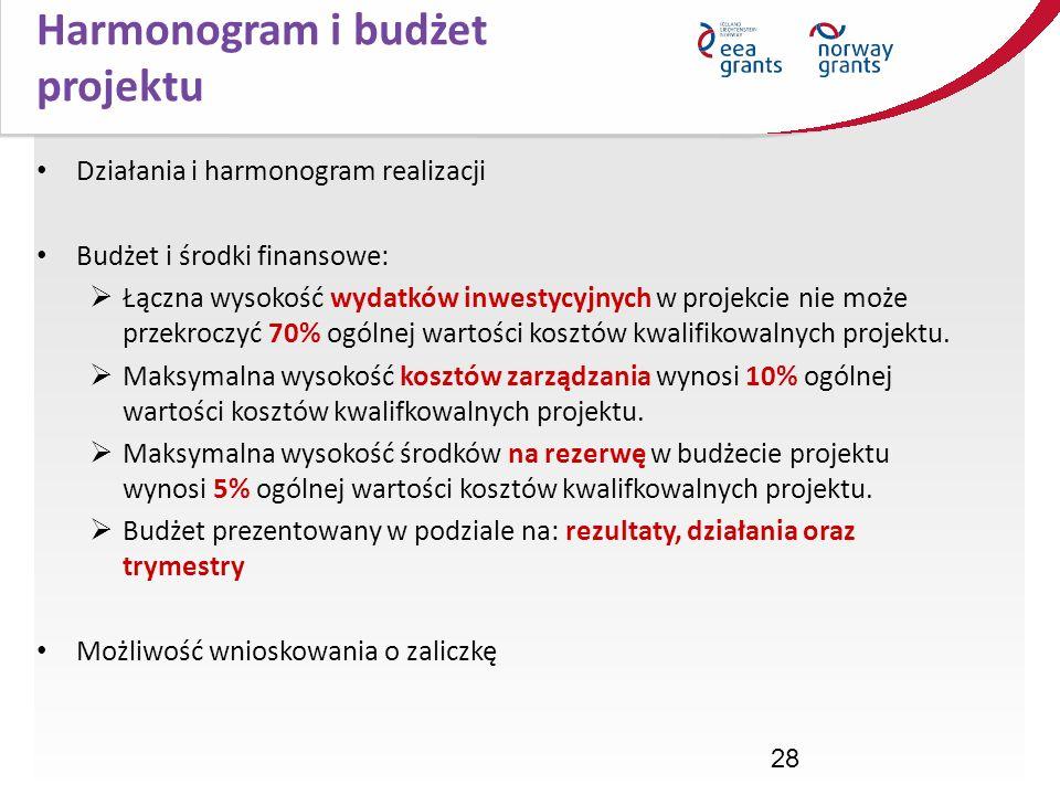 28 Działania i harmonogram realizacji Budżet i środki finansowe: Łączna wysokość wydatków inwestycyjnych w projekcie nie może przekroczyć 70% ogólnej