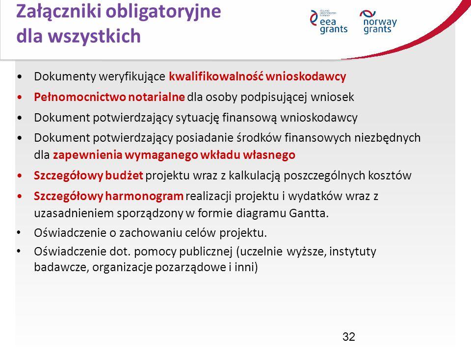 32 Dokumenty weryfikujące kwalifikowalność wnioskodawcy Pełnomocnictwo notarialne dla osoby podpisującej wniosek Dokument potwierdzający sytuację fina