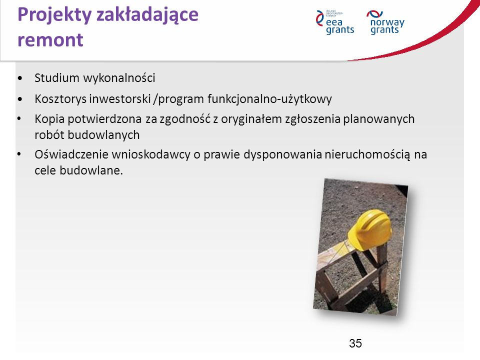 35 Studium wykonalności Kosztorys inwestorski /program funkcjonalno-użytkowy Kopia potwierdzona za zgodność z oryginałem zgłoszenia planowanych robót