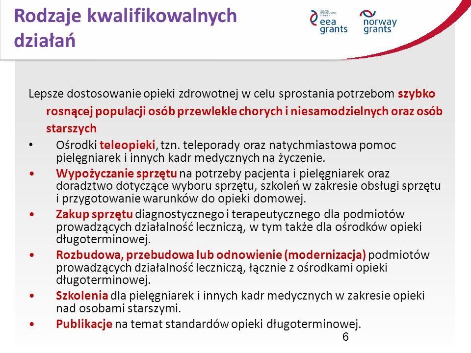 7 Rodzaje kwalifikowalnych działań Profilaktyka chorób nowotworowych m.