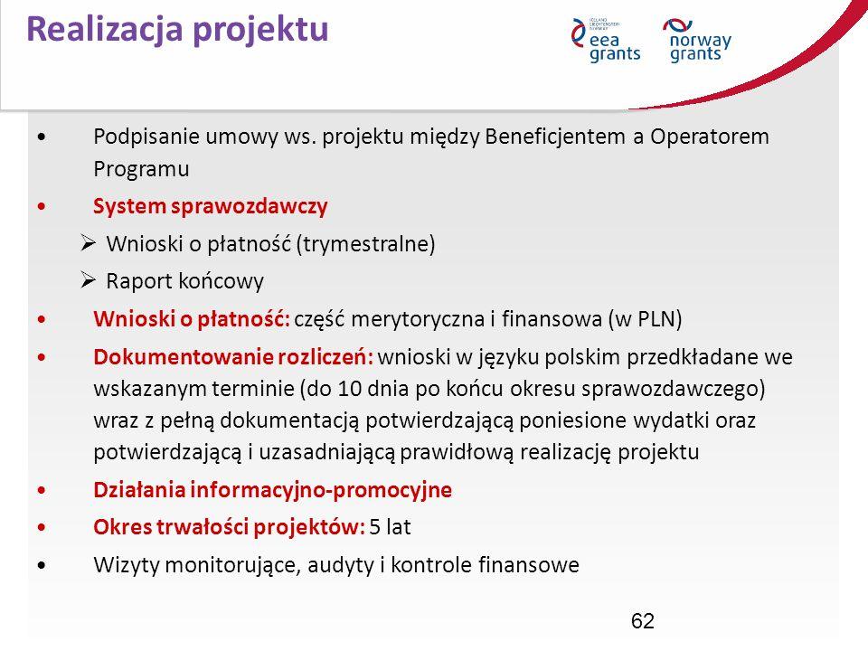 62 Podpisanie umowy ws. projektu między Beneficjentem a Operatorem Programu System sprawozdawczy Wnioski o płatność (trymestralne) Raport końcowy Wnio