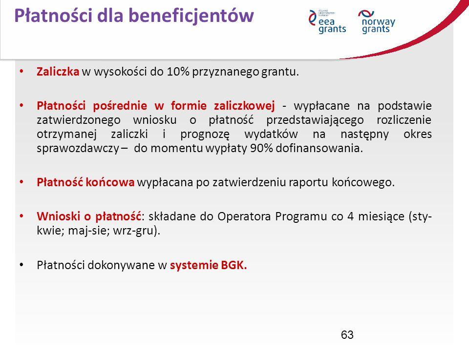 63 Płatności dla beneficjentów Zaliczka w wysokości do 10% przyznanego grantu. Płatności pośrednie w formie zaliczkowej - wypłacane na podstawie zatwi