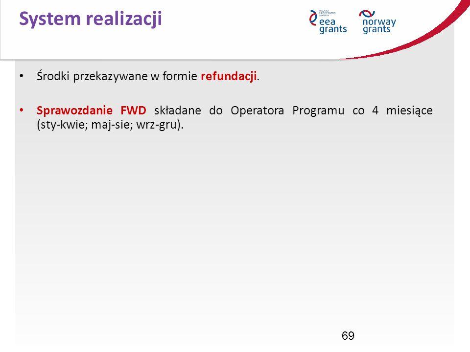 69 System realizacji Środki przekazywane w formie refundacji. Sprawozdanie FWD składane do Operatora Programu co 4 miesiące (sty-kwie; maj-sie; wrz-gr