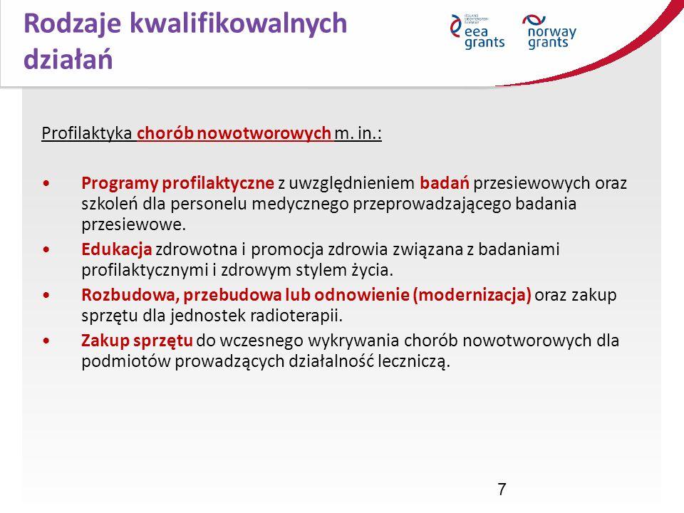 Parametry finansowe dla projektów Grant 46 995 275 EUR Minimalna wartość dofinansowania z Programu: 300 000 EUR Maksymalna wartość dofinansowania z Programu: 6 000 000 EUR Poziom dofinansowania: 80 % całkowitych wydatków kwalifik.