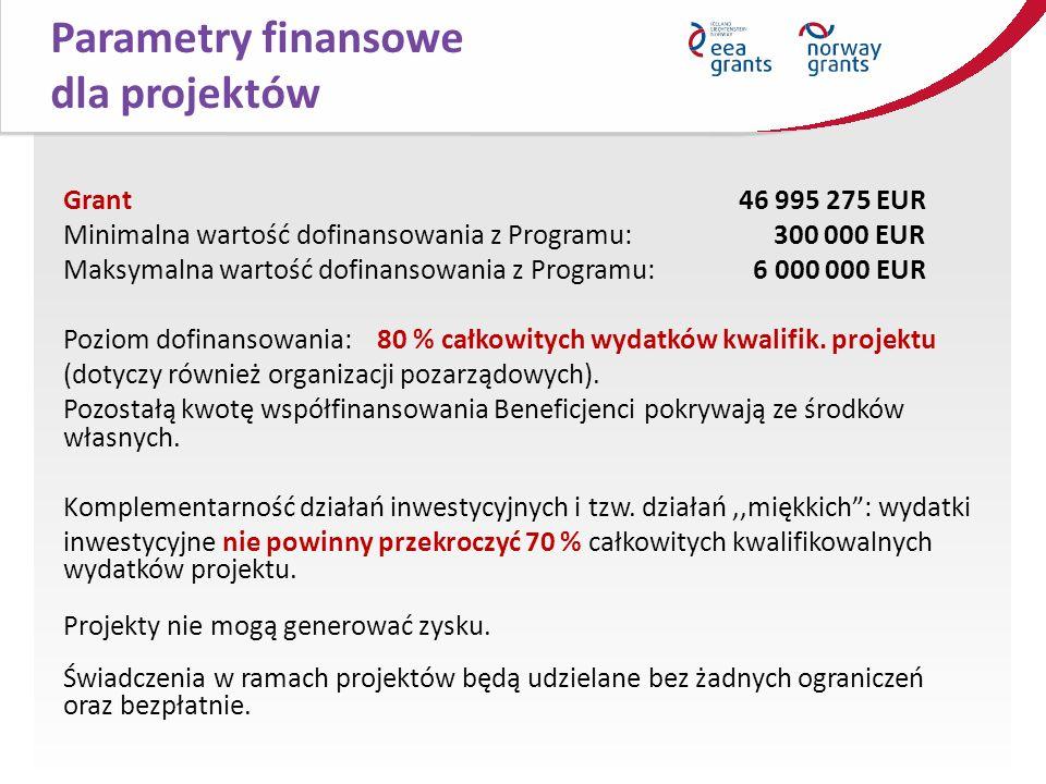 Parametry finansowe dla projektów Grant 46 995 275 EUR Minimalna wartość dofinansowania z Programu: 300 000 EUR Maksymalna wartość dofinansowania z Pr