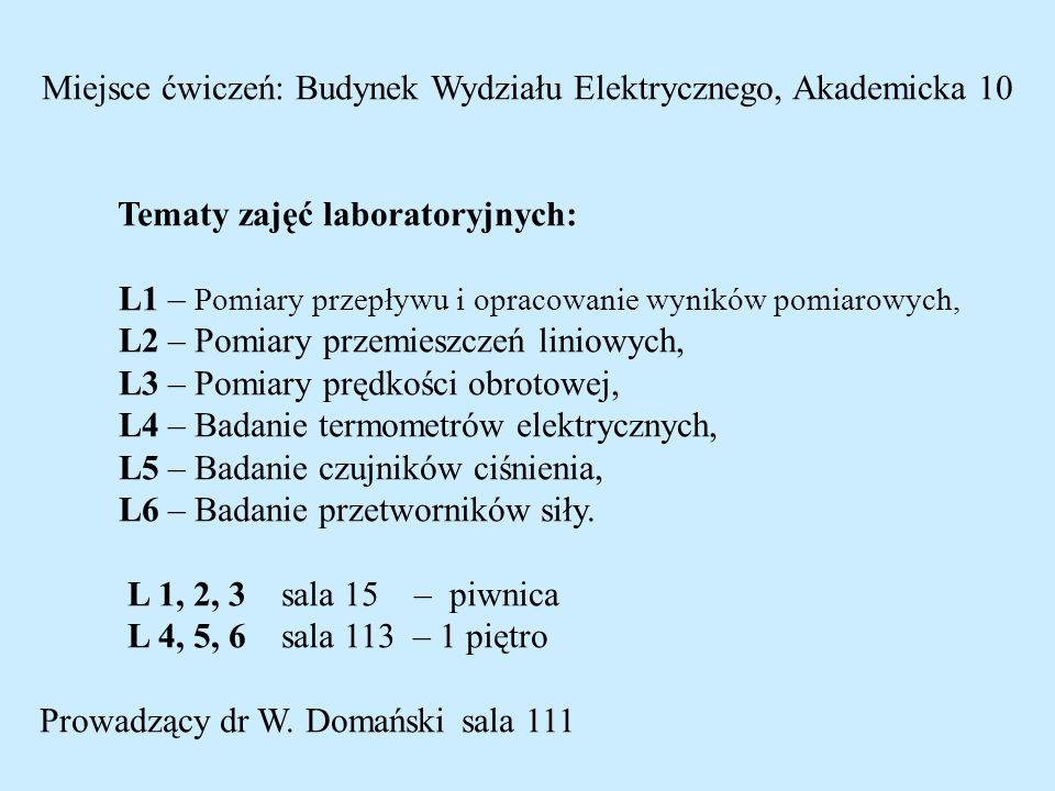 Podstawy Metrologii M-T sem. VII, 2008/2009 Prof. Jan Zakrzewski Instytut Metrologii, Elektroniki i Automatyki Akademicka 10 (Bud. Prof. Fryzego), pok