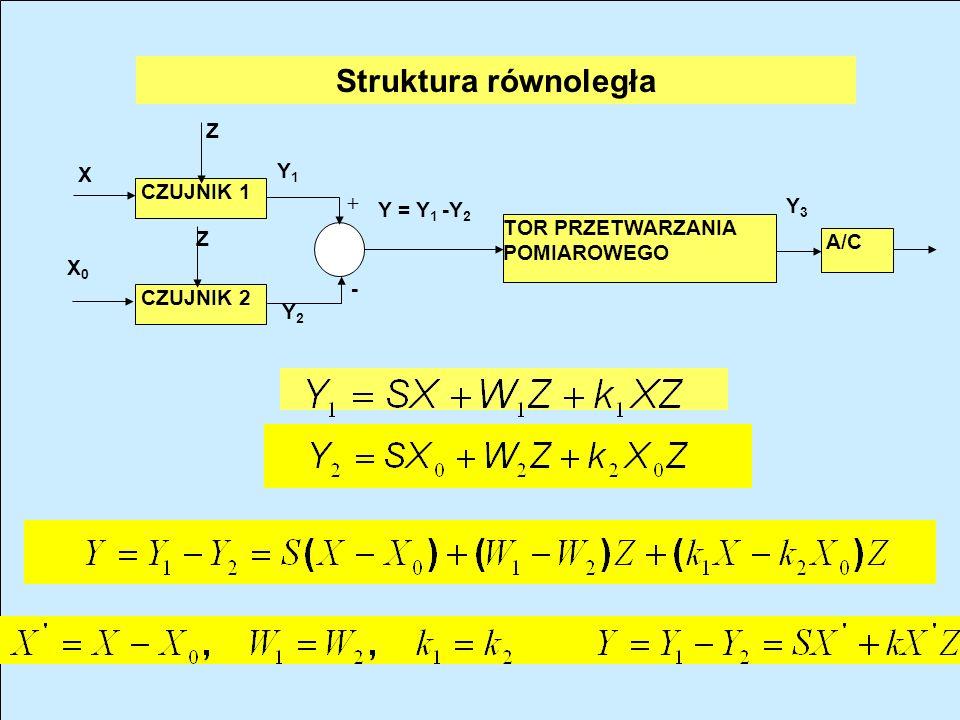 CZUJNIK M N X A/C TOR PRZETWARZANIA POMIAROWEGO Y Z Struktura szeregowa Y = F( X, Z1, Z2, Z3,...) Korekcja analogowa lub numeryczna Pomiar Z Z