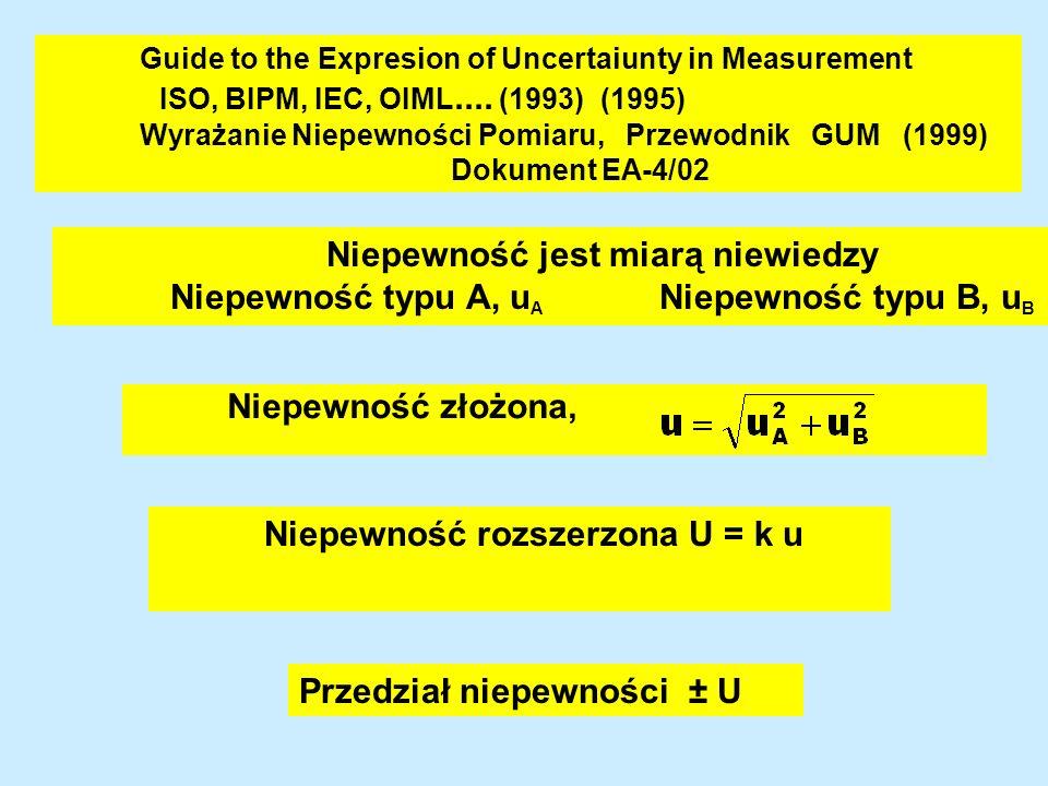 BŁĄD - PODEJŚCIE PRAKTYCZNE E* = M* - M** WYZNACZONA PRZEZ WZORCOWANIE LUB OBLICZENIA Wyznaczenie poprawki zmniejsza naszą niewiedzę odnośnie wyniku p