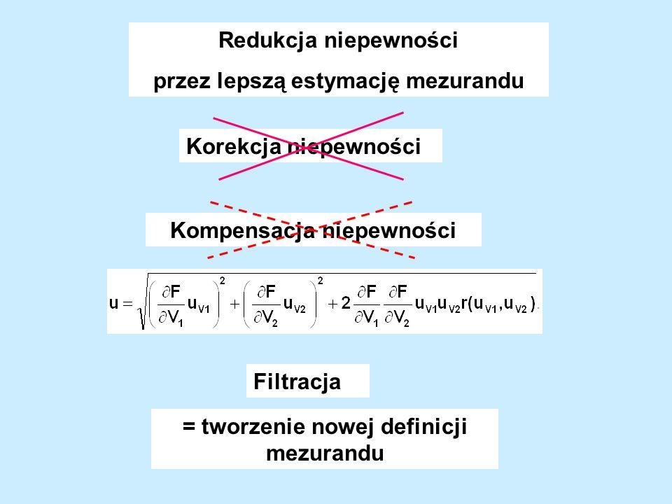 METODA POMIARU NARZĘDZIE POMIAROWE ODTWARZANIE MEZURANDU X M M* N Z V M* = F(M, ΔV, ΔZ) U = ku U