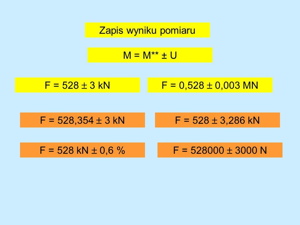 System pomiarowy i środowisko pomiaru Wzorcowanie Źródła błędów Korekcja błędów Propagacja błędów Źródła niepewności Budżet niepewności Propagacja nie