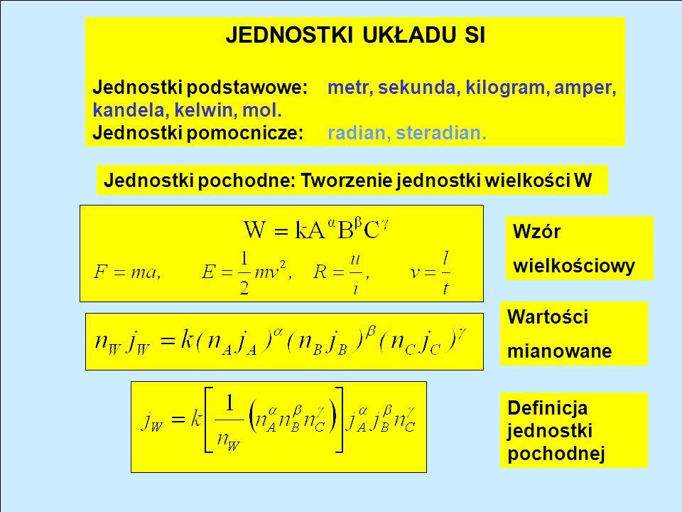 Obiekty, przedmioty, zjawiska Weryfikacja przez pomiar ObserwacjaPomiar Model matematyczny Model opisowy Analiza modelu Weryfikacja przez obserwację A