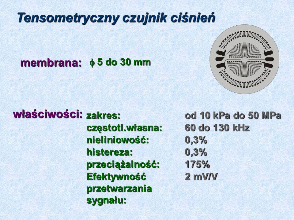 p Tensometryczne czujniki ciśnień z membraną