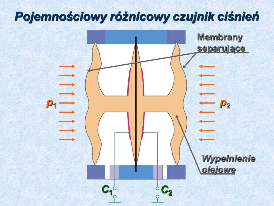 Pojemnościowe czujniki ciśnień Okł. ruchoma Obudowa Okł.nieruchoma Z przewarzaniem na częstotliwość