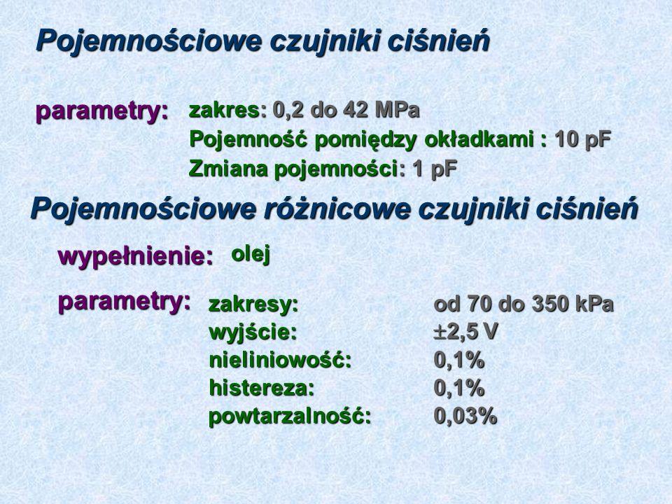Pojemnościowy różnicowy czujnik ciśnień p1p1p1p1 p2p2p2p2 C1C1C1C1 C2C2C2C2 Membranyseparujące Wypełnienieolejowe