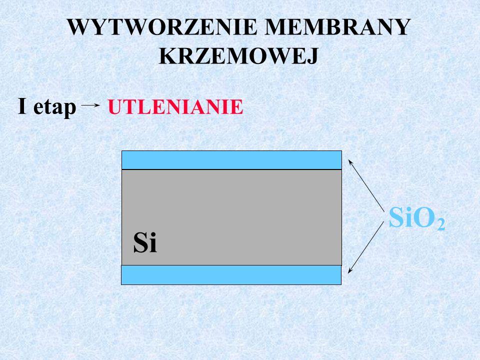 PŁASZCZYZNY KRYSTALOGRAFICZNE x z y (100) x z y (111) x z y (110)