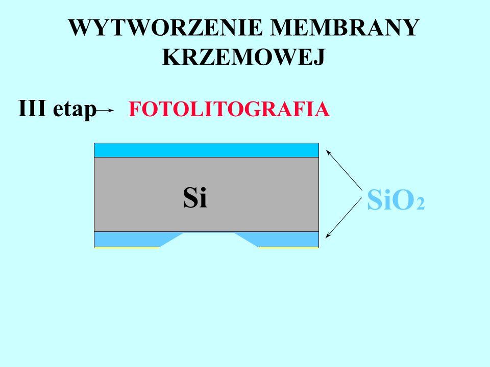 WYTWORZENIE MEMBRANY KRZEMOWEJ II etap FOTOLITOGRAFIA SiO 2 Maska Fotoresist Si