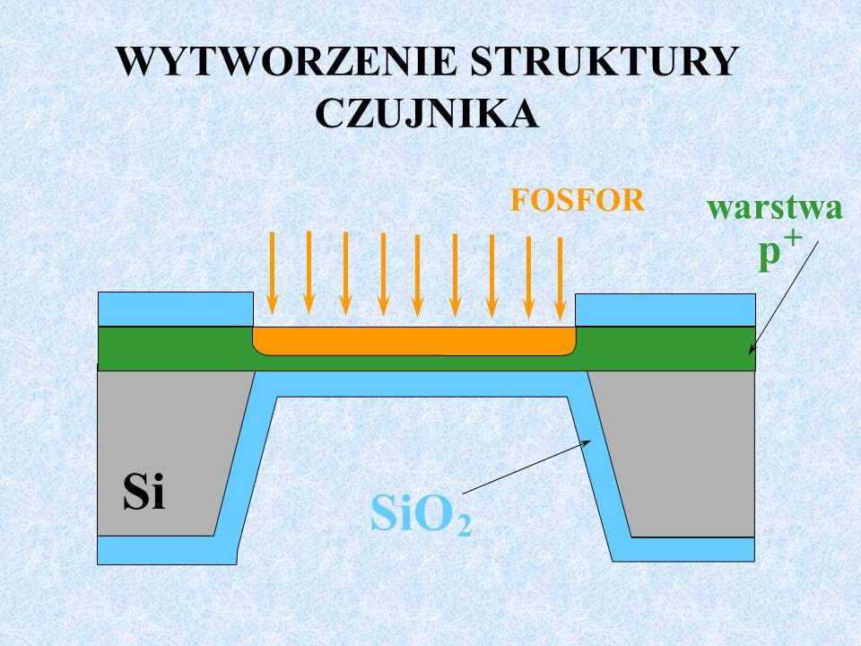 Czujniki piezorezystywne ciśnienia oparte są na pomiarze naprężeń proporcjonalnych do różnicy ciśnień występujących po obu stronach membrany. Naprężen