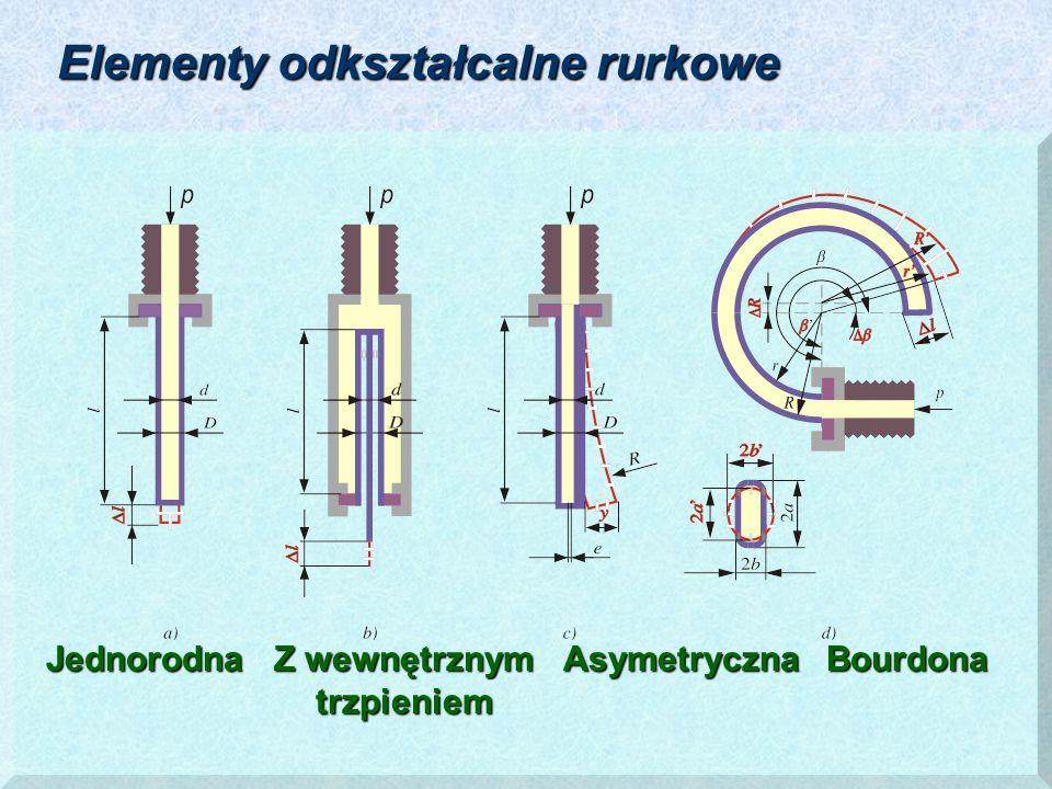 Czujniki do pomiaru ciśnień Mierzy się:a) nadciśnienie b) ciśn. absolutne c) różnicę ciśnień Metoda pomiaru : Mierzy się odkształcenie elementu spręży