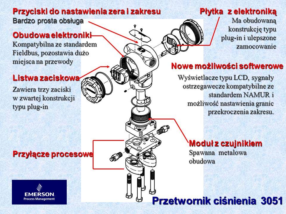 Różnicowy, medium doprowadzone dwystronnie Względny, medium doprowadzone jednostronnie Piezorezystancyjnye czujniki ciśnień f-my Kleber