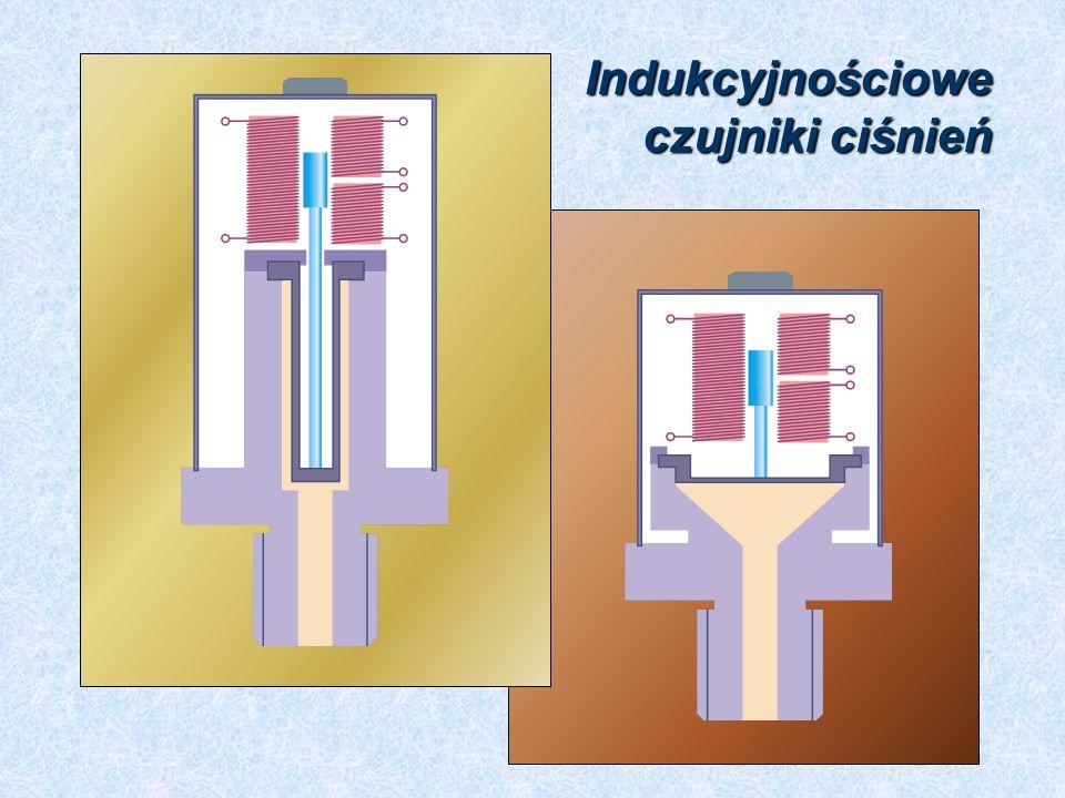 Elementy odkształcane - membrany cienka falistagruba