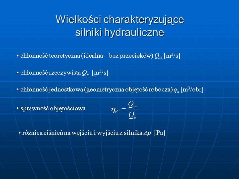 Wielkości charakteryzujące silniki hydrauliczne chłonność teoretyczna (idealna – bez przecieków) Q ts [m 3 /s] chłonność rzeczywista Q s [m 3 /s] chło