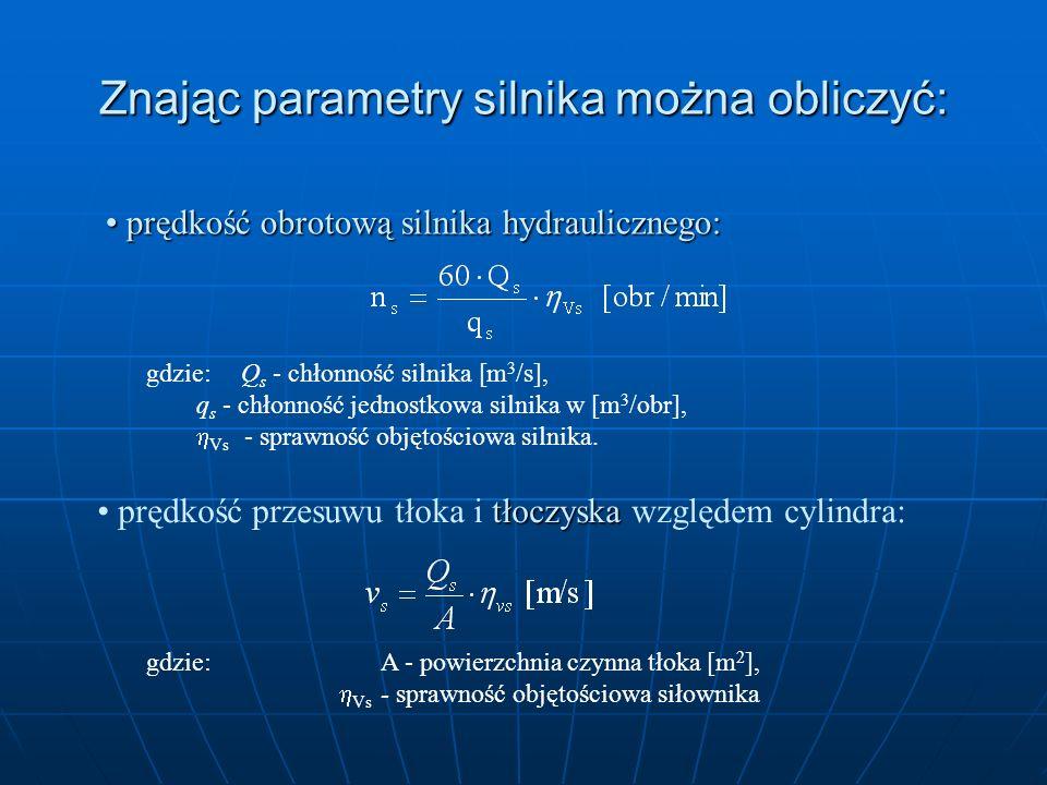 Znając parametry silnika można obliczyć: prędkość obrotową silnika hydraulicznego: prędkość obrotową silnika hydraulicznego: gdzie: Q s - chłonność si