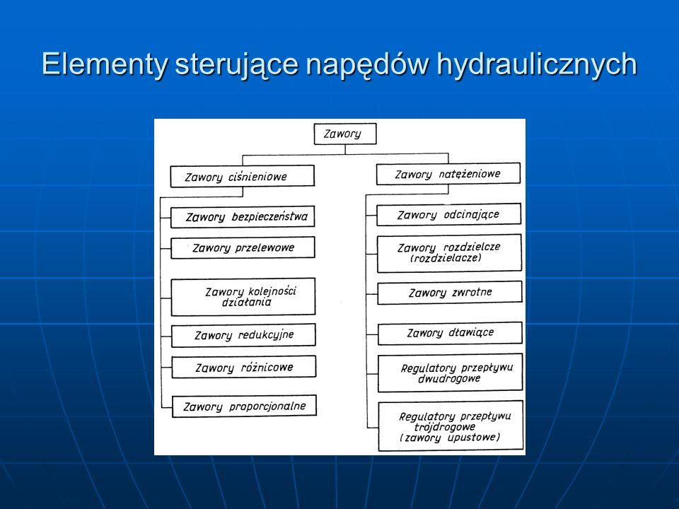 Elementy sterujące napędów hydraulicznych