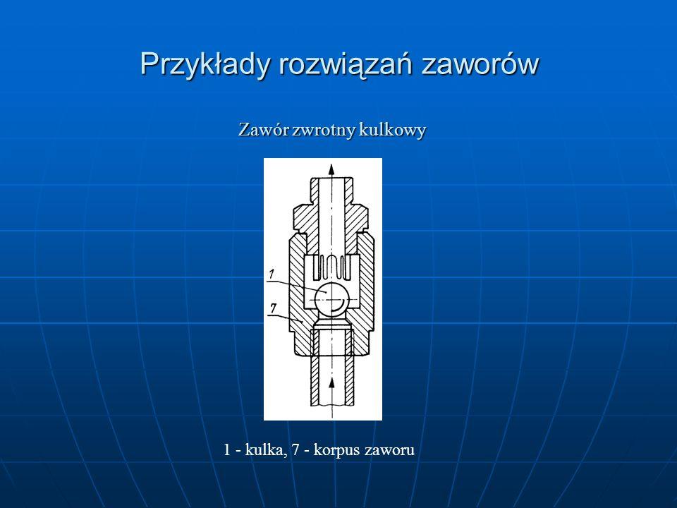 Przykłady rozwiązań zaworów Zawór zwrotny kulkowy 1 - kulka, 7 - korpus zaworu