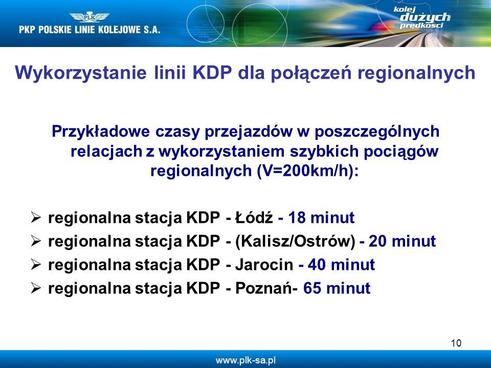 www.plk-sa.pl Wykorzystanie linii KDP dla połączeń regionalnych Przykładowe czasy przejazdów w poszczególnych relacjach z wykorzystaniem szybkich poci