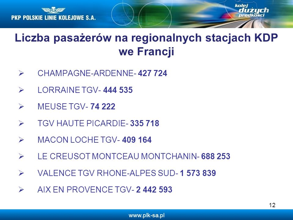 www.plk-sa.pl Liczba pasażerów na regionalnych stacjach KDP we Francji 12 CHAMPAGNE-ARDENNE- 427 724 LORRAINE TGV- 444 535 MEUSE TGV- 74 222 TGV HAUTE