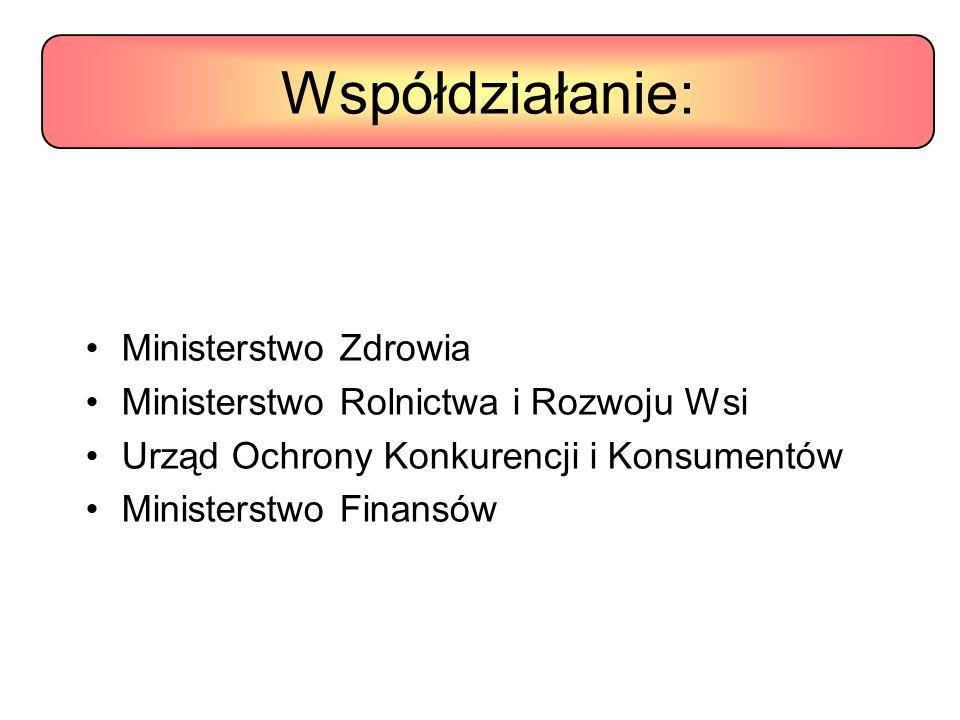 Ministerstwo Zdrowia Ministerstwo Rolnictwa i Rozwoju Wsi Urząd Ochrony Konkurencji i Konsumentów Ministerstwo Finansów Współdziałanie: