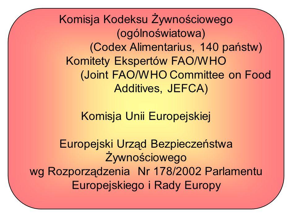 Komisja Kodeksu Żywnościowego (ogólnoświatowa) (Codex Alimentarius, 140 państw) Komitety Ekspertów FAO/WHO (Joint FAO/WHO Committee on Food Additives, JEFCA) Komisja Unii Europejskiej Europejski Urząd Bezpieczeństwa Żywnościowego wg Rozporządzenia Nr 178/2002 Parlamentu Europejskiego i Rady Europy