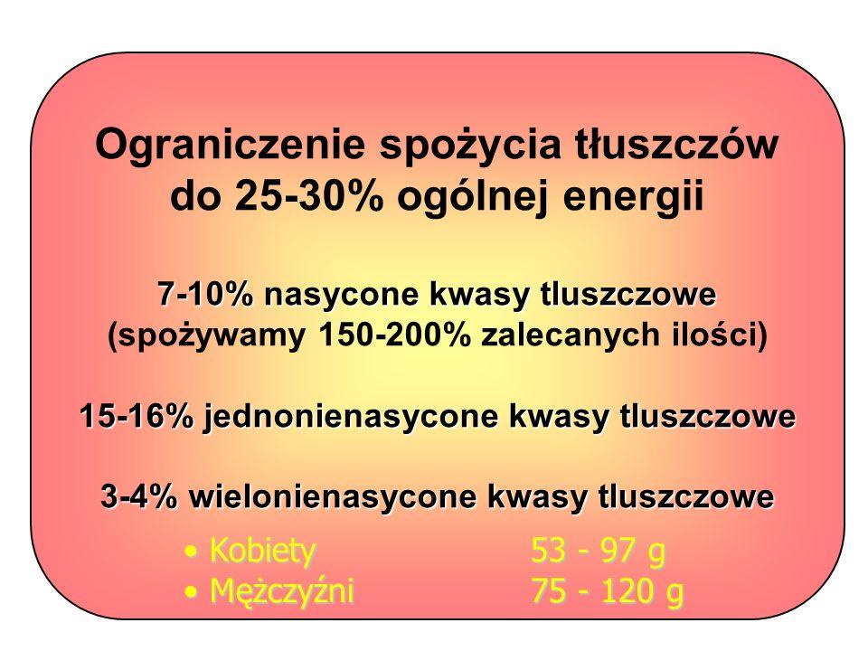 7-10% nasycone kwasy tluszczowe 15-16% jednonienasycone kwasy tluszczowe 3-4% wielonienasycone kwasy tluszczowe Ograniczenie spożycia tłuszczów do 25-30% ogólnej energii 7-10% nasycone kwasy tluszczowe (spożywamy 150-200% zalecanych ilości) 15-16% jednonienasycone kwasy tluszczowe 3-4% wielonienasycone kwasy tluszczowe Kobiety 53 - 97 g Kobiety 53 - 97 g Mężczyźni75 - 120 g Mężczyźni75 - 120 g