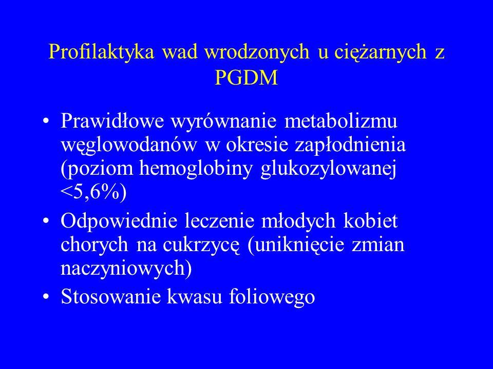 Profilaktyka wad wrodzonych u ciężarnych z PGDM Prawidłowe wyrównanie metabolizmu węglowodanów w okresie zapłodnienia (poziom hemoglobiny glukozylowan