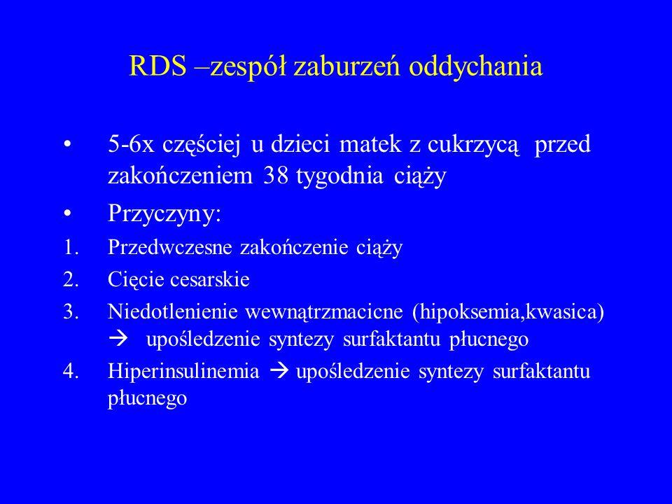 RDS –zespół zaburzeń oddychania 5-6x częściej u dzieci matek z cukrzycą przed zakończeniem 38 tygodnia ciąży Przyczyny: 1.Przedwczesne zakończenie cią