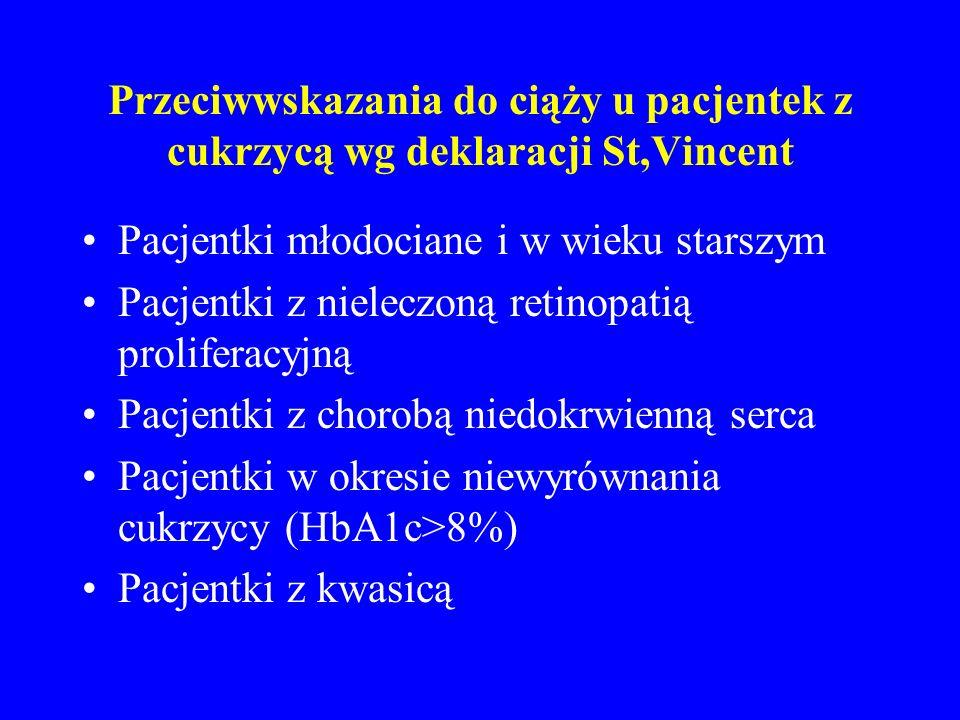 Przeciwwskazania do ciąży u pacjentek z cukrzycą wg deklaracji St,Vincent Pacjentki młodociane i w wieku starszym Pacjentki z nieleczoną retinopatią p