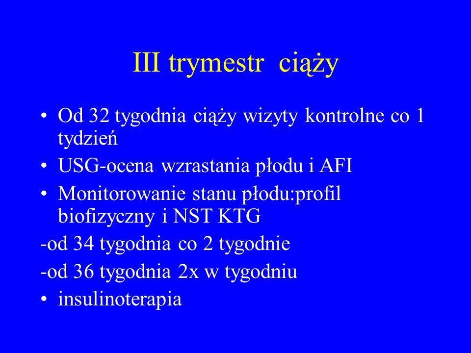 Trymestr Iii Tydzie&197 36 Ci&196 &197&188a Po Tygodniu Pictures