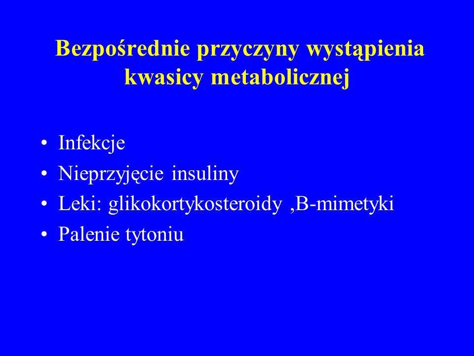 Bezpośrednie przyczyny wystąpienia kwasicy metabolicznej Infekcje Nieprzyjęcie insuliny Leki: glikokortykosteroidy,B-mimetyki Palenie tytoniu