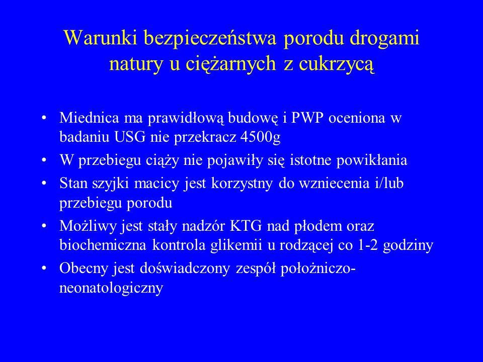 Warunki bezpieczeństwa porodu drogami natury u ciężarnych z cukrzycą Miednica ma prawidłową budowę i PWP oceniona w badaniu USG nie przekracz 4500g W