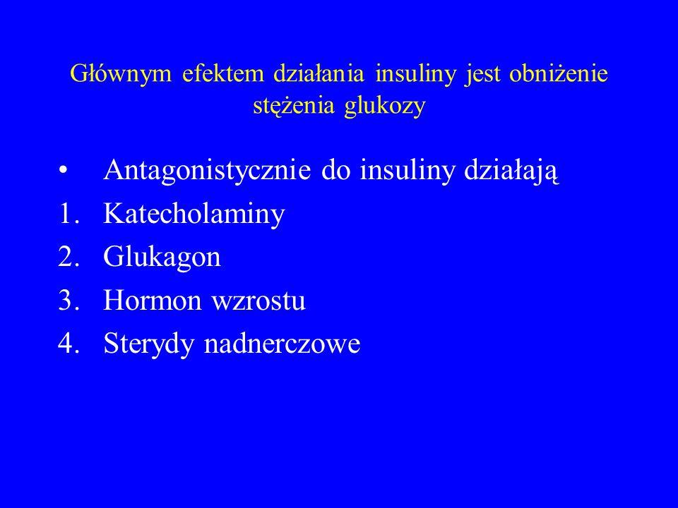 Głównym efektem działania insuliny jest obniżenie stężenia glukozy Antagonistycznie do insuliny działają 1.Katecholaminy 2.Glukagon 3.Hormon wzrostu 4