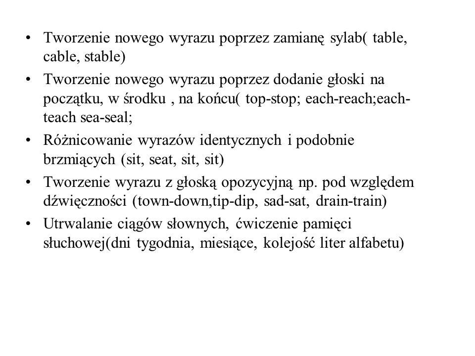 Tworzenie nowego wyrazu poprzez zamianę sylab( table, cable, stable) Tworzenie nowego wyrazu poprzez dodanie głoski na początku, w środku, na końcu( t