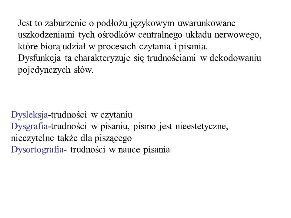 Bibliografia Brągiel Ewa, Praca z uczniem dyslektycznym na lekcjach języka obcego, w: Języki Obce w Szkole, CODN, 2004, str.19-25 Jurek A.(2004)ABC dysleksji, w: Języki Obce w nr 5 s.18-37.