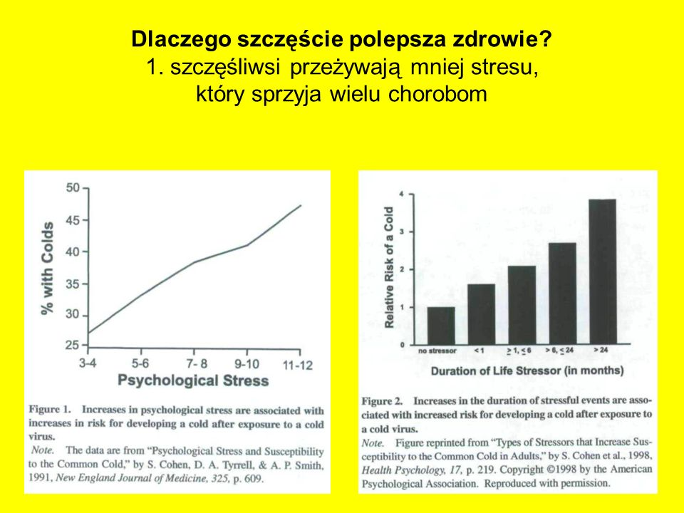 Dlaczego szczęście polepsza zdrowie? 1. szczęśliwsi przeżywają mniej stresu, który sprzyja wielu chorobom