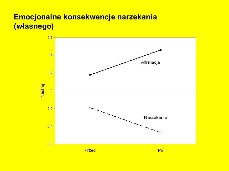 Szczęście ma nadspodziewanie silne konsekwencje dla Osiągnięć życiowych Relacji społecznych Stanu zdrowia