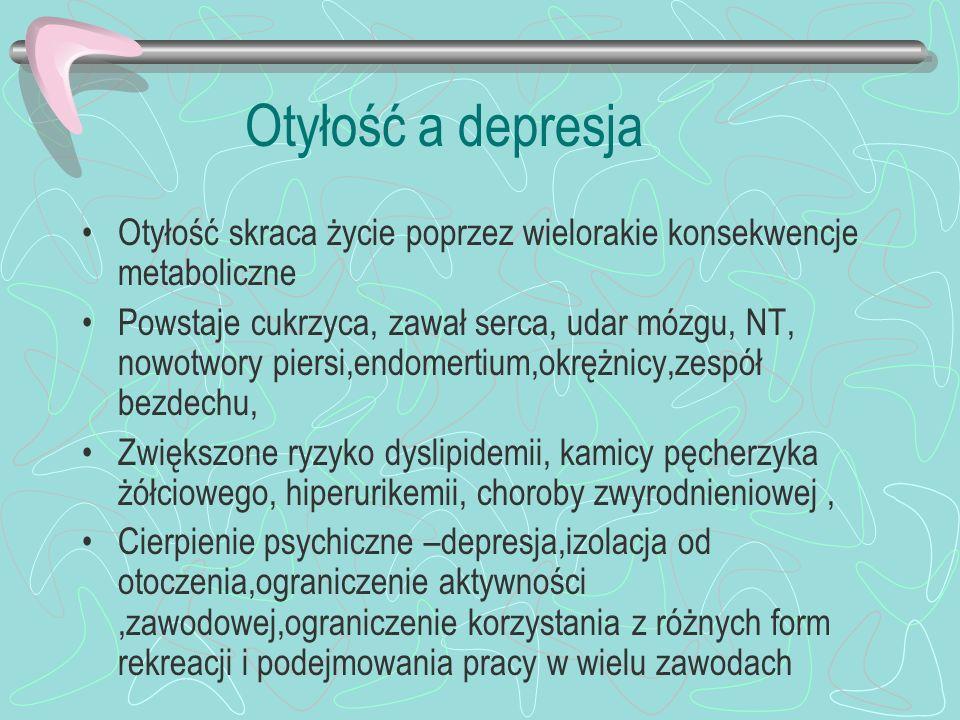 Otyłość a depresja Otyłość skraca życie poprzez wielorakie konsekwencje metaboliczne Powstaje cukrzyca, zawał serca, udar mózgu, NT, nowotwory piersi,